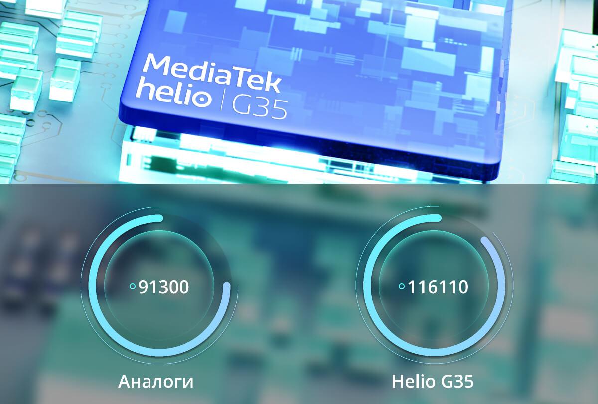 Смартфон Realme C21 4/64 12